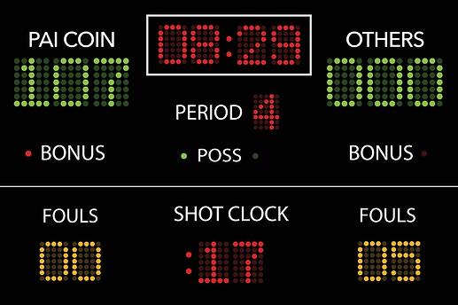 pai-scoreboard